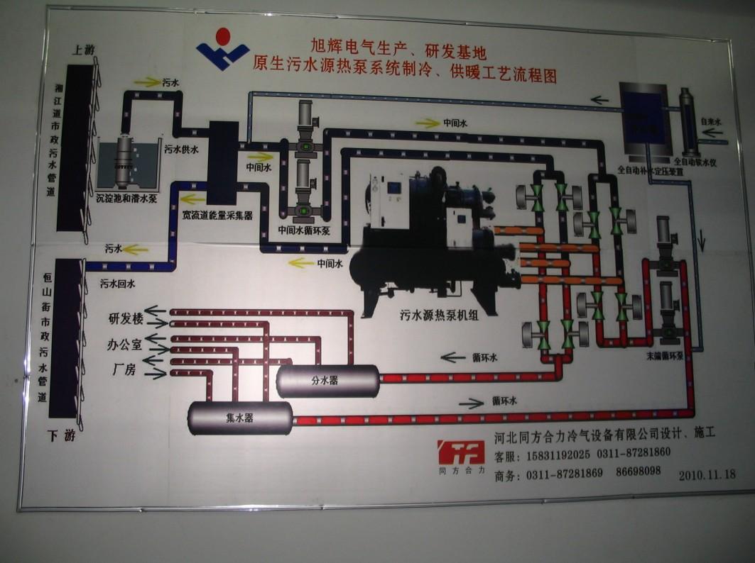 旭辉电气项目